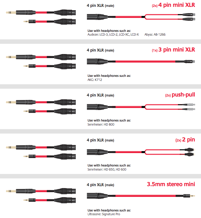 nordost heimdall 2 headphone cable AV Micro 4Pin Wiring-Diagram Mic XLR Diagram shure 4 pin mini xlr wiring diagram